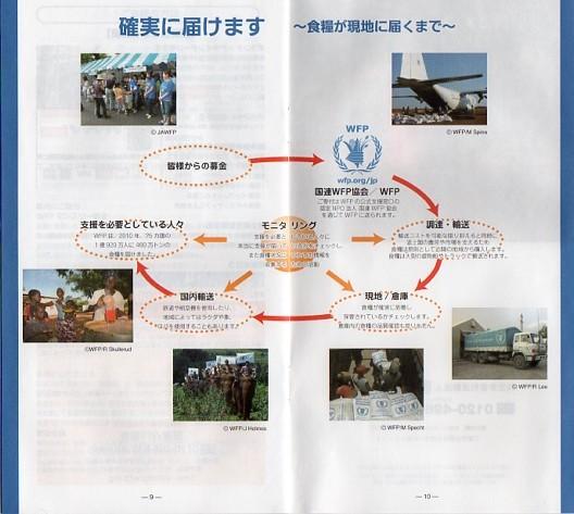 WFP国連世界食糧計画WFPは食糧支援を通じて栄養と希望を届けています確実に届けます~食糧が現地に届くまで~