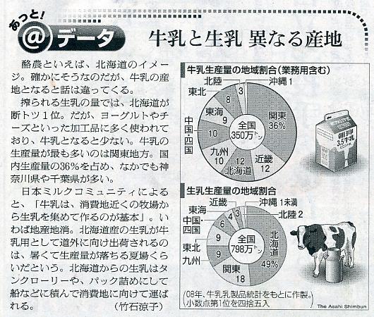 朝日新聞2009年7月18日青be3面